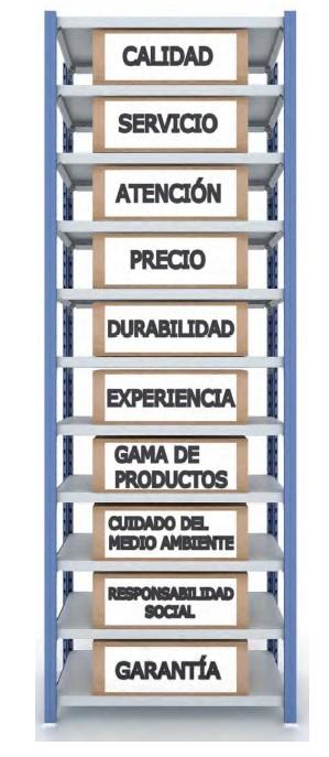 Estanterias de media carga for Estanterias metalicas precios
